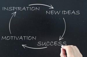Potentiale entdecken - Perspektiven entwickeln